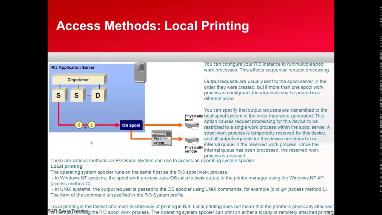 Printing and Spooling in SAP