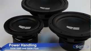 RE Audio RFX Car Sub   Subwoofer Review