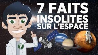 7 faits insolites sur l'espace thumbnail
