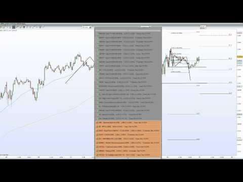 S&P 500, Dow Jones, Nasdaq : Bearish case scenario on the US markets