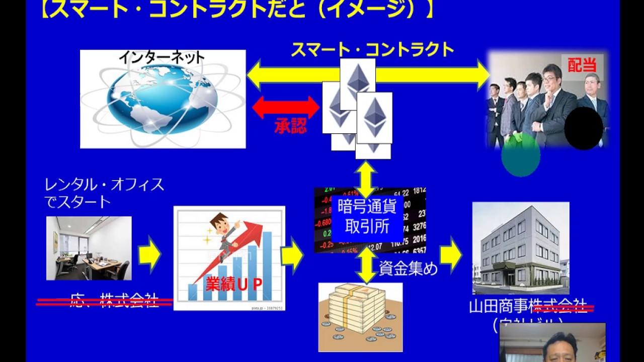 現在のアルトコインバブルは来年年の本格バブルのための予行練習?   ゼロはじ(ゼロからはじめるビットコイン) 日本最大級の仮想通貨サイト