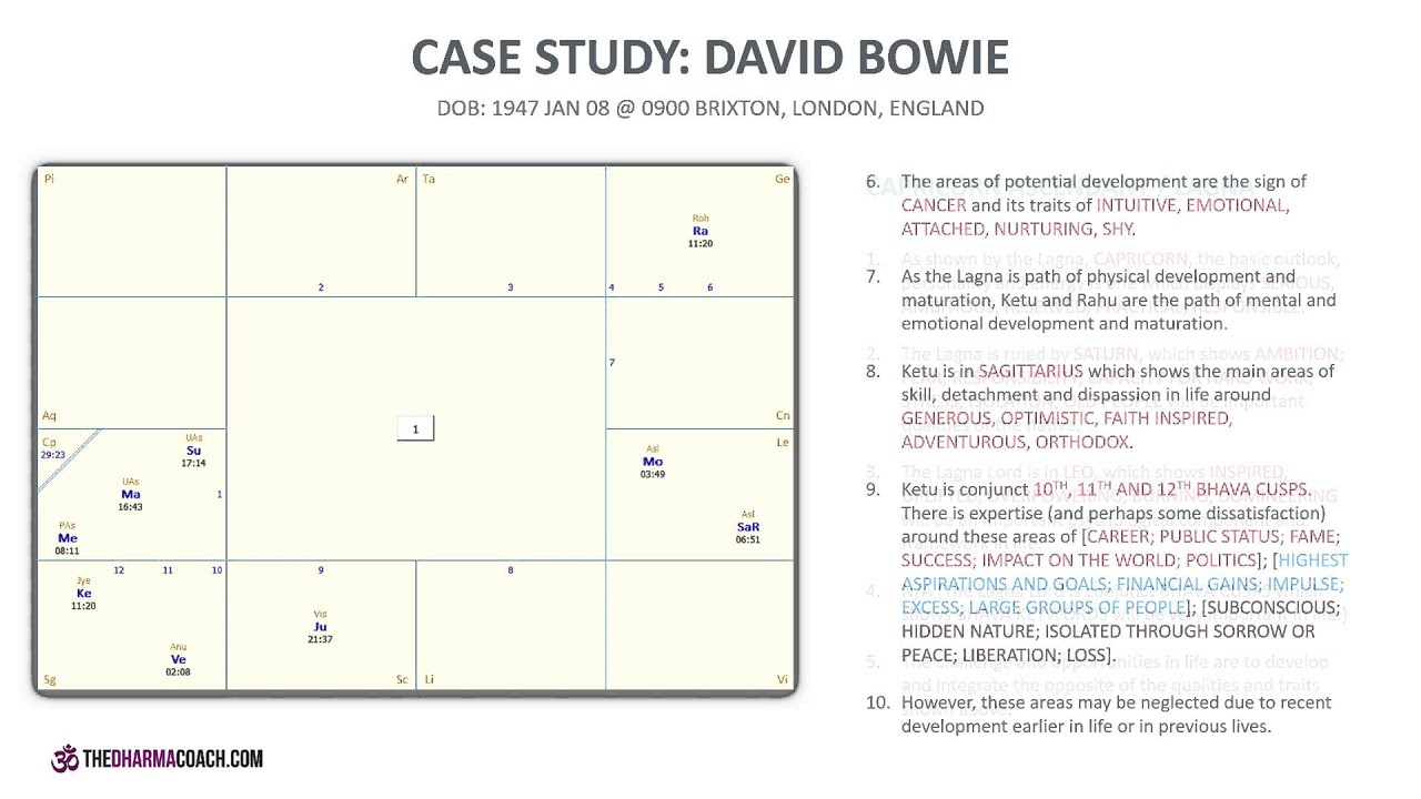 VEDIC ASTROLOGY CASE STUDY Basic Chart Reading Template Applied To David Bowies Birth