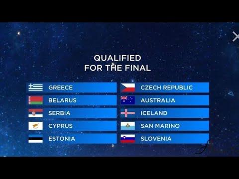 ужасные результаты 1 полуфинала евровидение 2019