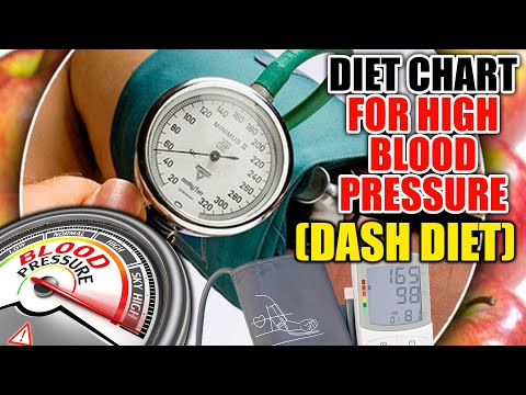 Indian Diet Plan For High Blood Pressure | DASH Diet Chart | ब्लड प्रेशर डाइट
