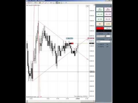 Trading Emini S&P futures ES on 23/12/2016