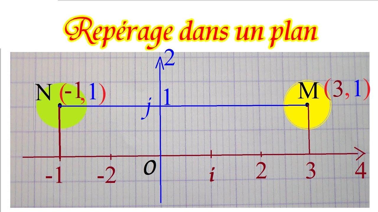 rep rage des coordonn es des points dans un plan maths 6 me et 5 me youtube. Black Bedroom Furniture Sets. Home Design Ideas