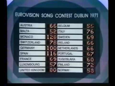 Eurovision 1971 - Voting Part 3/3