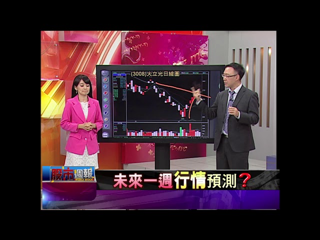 【股市周報-非凡商業台曾鐘玉主持】20180419part.2(錢冠州)