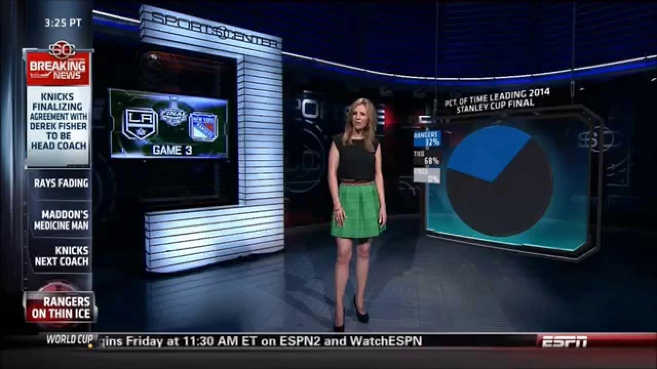 Jade McCarthy in a Green Skirt Sportscenter  YouTube