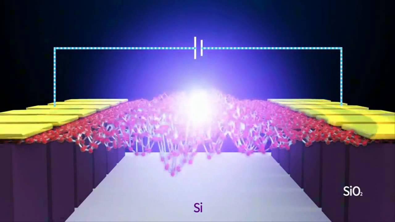 & Worldu0027s Thinnest Light Bulb Created from Graphene - YouTube azcodes.com