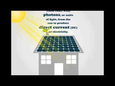 Solar Power : Solar Energy for Business