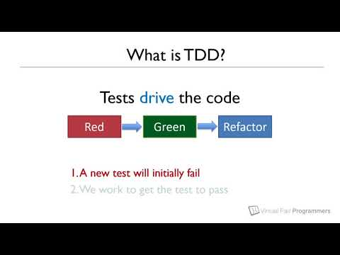 Test Driven Development - course extract Introduction