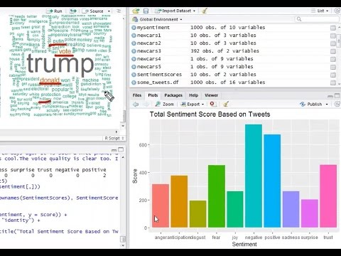 Text mining in R and Twitter Sentiment Analytics
