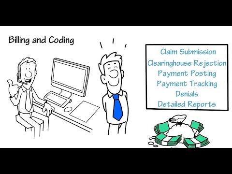 revenue-cycle-management-|-medical-billing-outsourcing-|-medical-billing-software