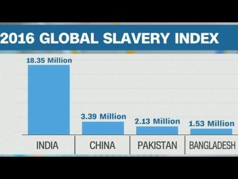 Global Slavery Index: 45.8 million enslaved worldwide