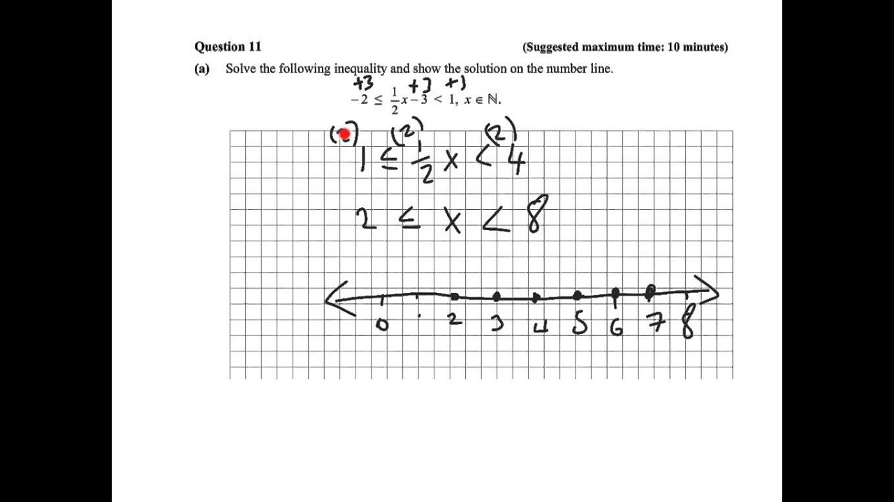 Junior Cert Maths Paper 1 Compound Inequalities Word Problem – Compound Inequality Word Problems Worksheet
