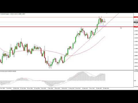 EUR/USD Technical Analysis for the week of March 19, 2018 by FXEmpire.com
