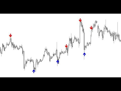 Eagle Arrow Indicator (Approved by MQL5 official) Forex Indicator for  Metatrader 4 &5 (MT4 &5)