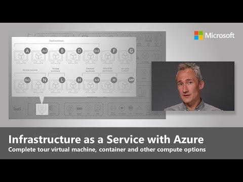Infrastructure as a Service (IaaS) with Microsoft Azure