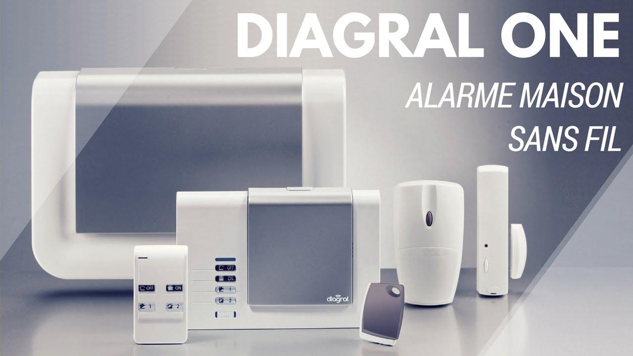 carte sim alarme gallery of carte sim alarme with carte sim alarme fabulous alarme maison sans. Black Bedroom Furniture Sets. Home Design Ideas