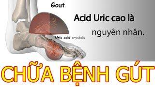Chữa bệnh gút - Chỉ số axit uric báo hiệu bệnh gut như thế nào? | gout
