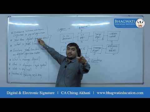 Digital & Electronic Signature | ISCA | CA Final | CA Chirag Akhani | BEI