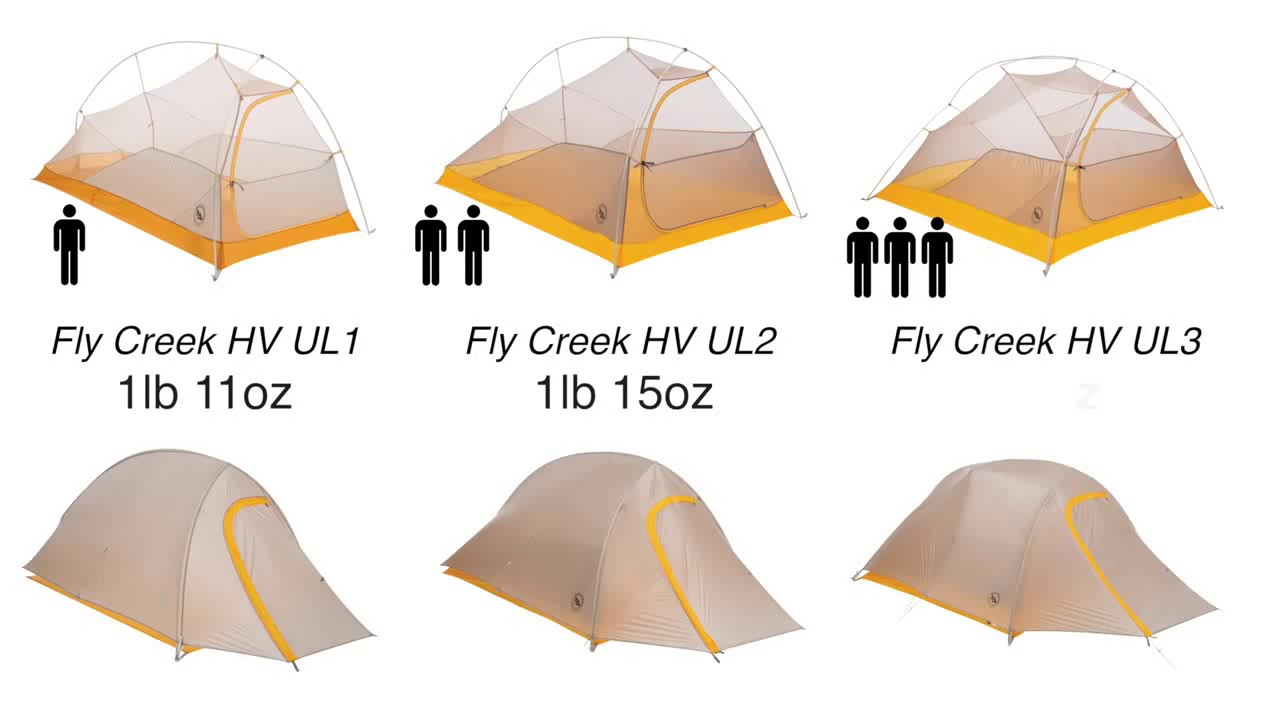 86ba04c1ad Explore The Award Winning Big Agnes Fly Creek HV UL Tents - YouTube