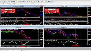 Turning a 30 Pip Move into 100+ Pips Using AutoScaler