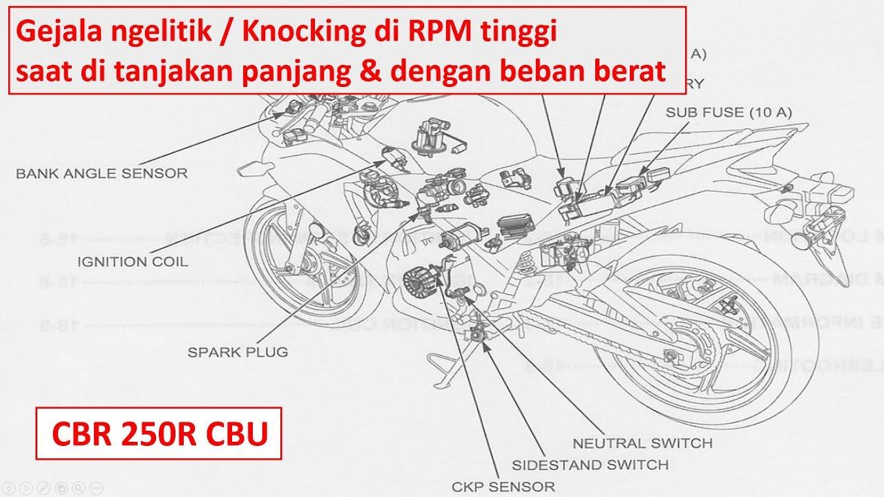 Cbr 250r Wiring Diagram - Wiring Diagrams List