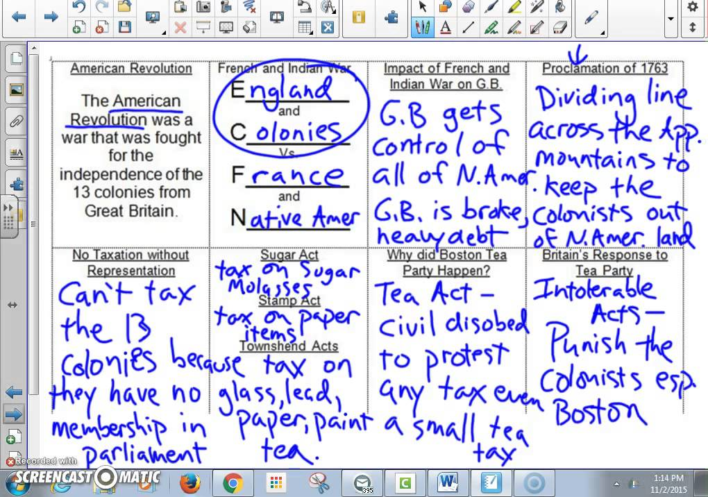 Unit American Revolution Fast Facts YouTube - American revolution facts