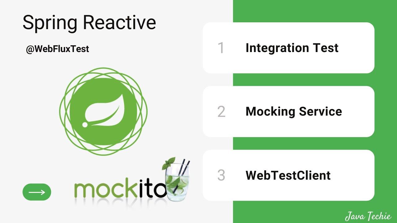 Spring Boot WebFlux | Write Integration Test Using Mockito & Junit