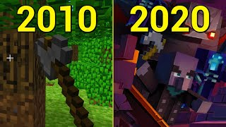 Evolution of Tools in Minecraft 2010 2020