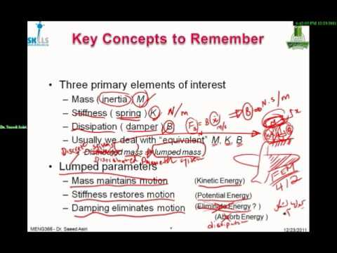 4 Mathematical Modeling Mechanical and Electrical Systems, and Linearization