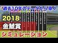 2018年  金鯱賞   シミュレーション 【過去10年データ競馬予想】