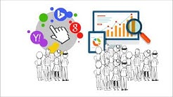 Why SEO vs Google Ads?