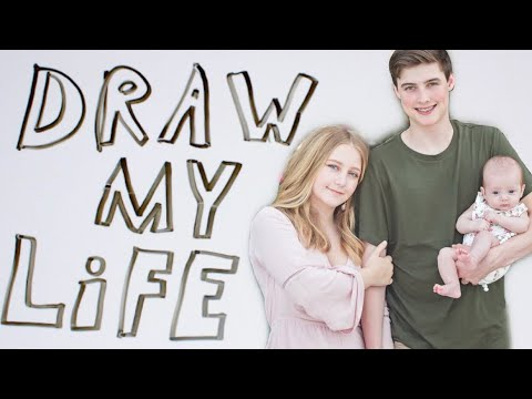 Teen Mom Draw My Life!