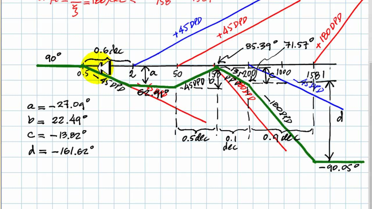 Final exam april 21 2011 question on bode plots youtube final exam april 21 2011 question on bode plots ccuart Choice Image