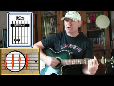 Shes Always A Woman Billy Joel Guitar Lesson Youtube