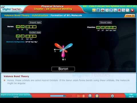 Digital Teacher SSC Class X Physical Science Valence Bond Theory Hybridization