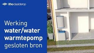 Werking water/water warmtepomp gesloten bron