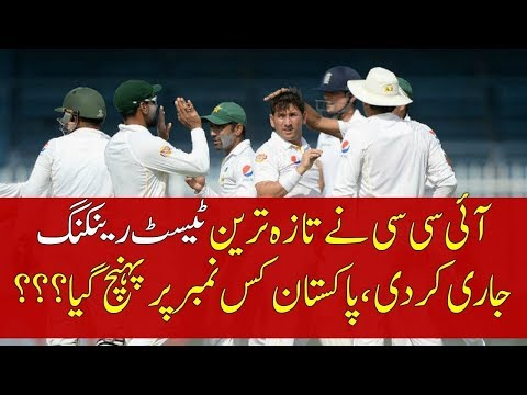 Latest ICC Test Ranking 2017 | New ICC Test Team Ranking 2017  | top 10 test team ranking 2017