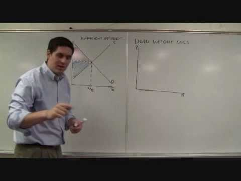 Deadweight Loss- Key Graphs Of Microeconomics