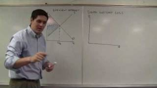 Micro 4.13 Dead Weight Loss- Key Graphs of Microeconomics