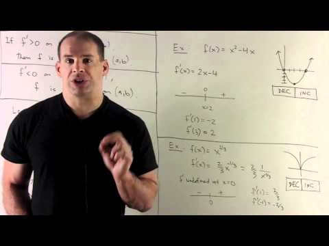 Increasing/Decreasing and Derivatives 1