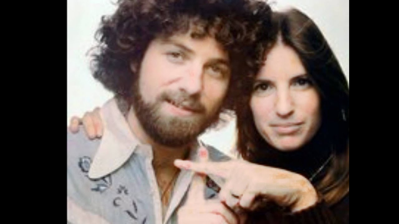 Keith Green Chords Chordify