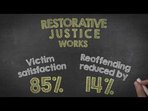 What is Restorative Justice ?