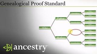 Basics of a Genealogy Source Citation | Ancestry