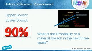 Super Forecasting: Even You Can Perform High-Precision Risk Assessments thumbnail