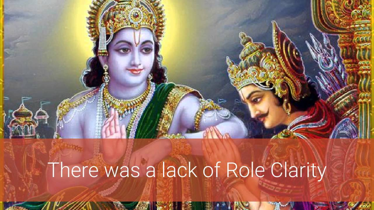 relevance of bhagavad gita in modern 5 lessons from the bhagvad gita for every entrepreneur  surely have quotes  that stand true to the modern times, even better than ever before.