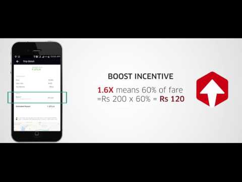 Boost and Lakshya Incentive Structure